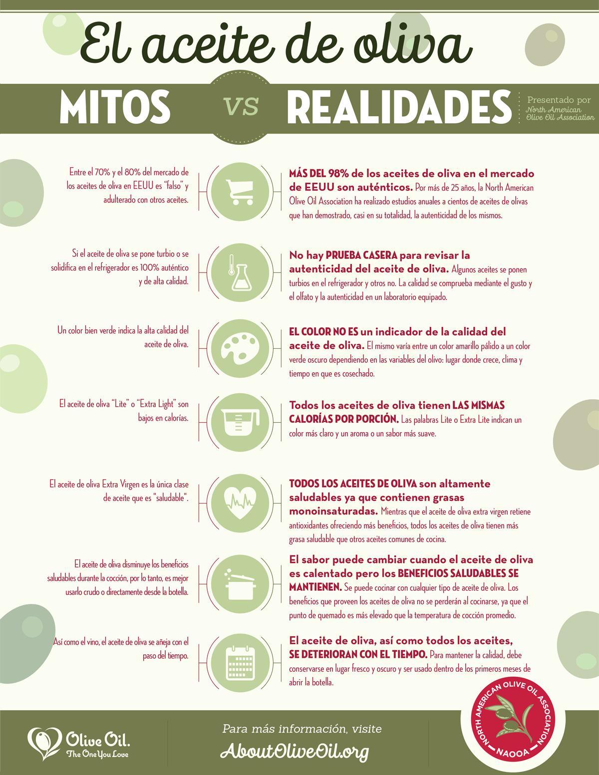 Mitos_vs_realidades