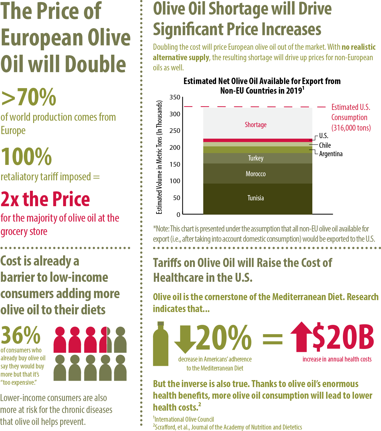 Tariff Price Infographic_v2_7.16.19