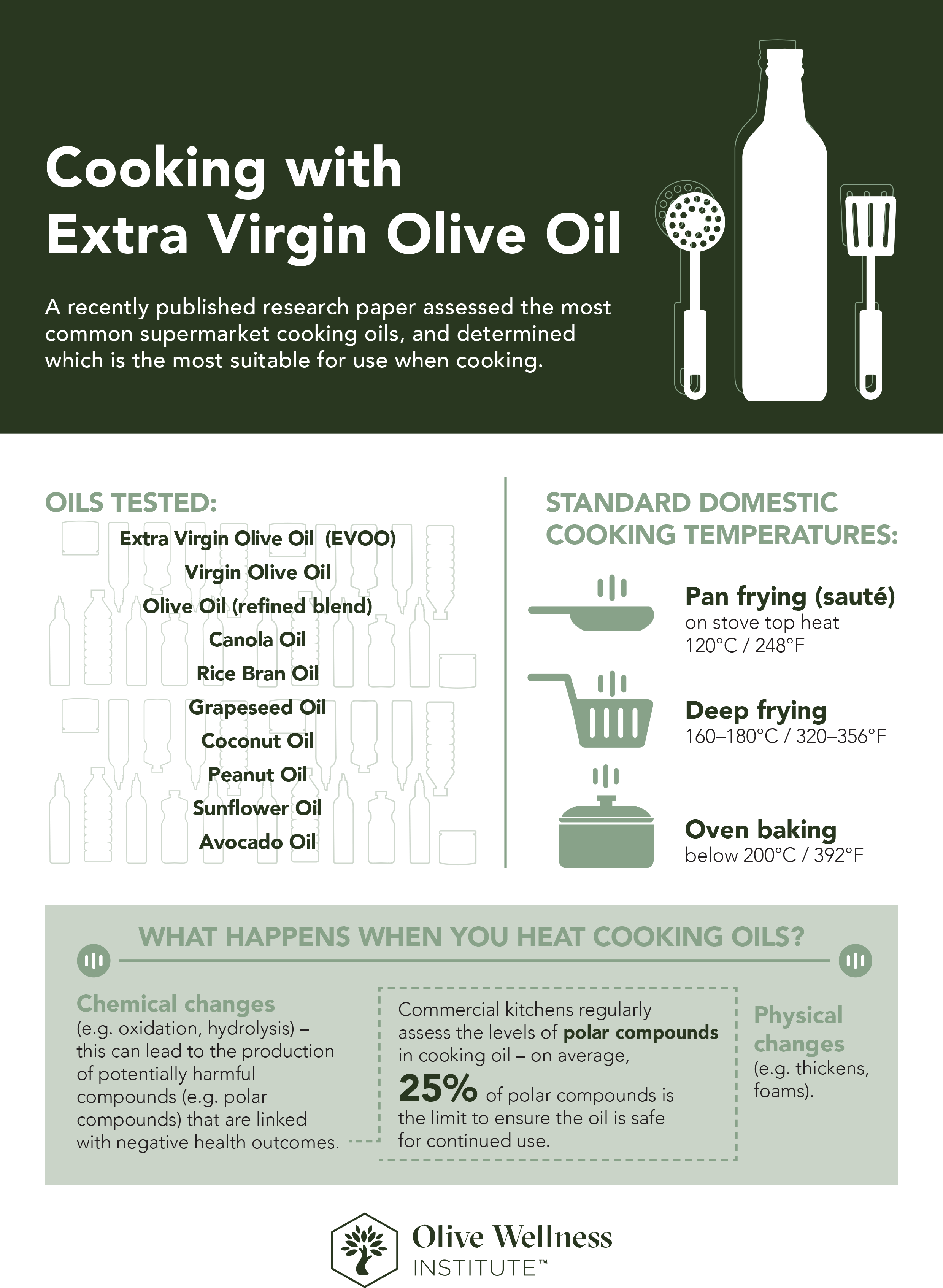 Cooking-w-EVOO-page-1