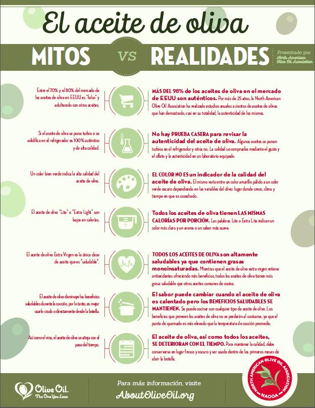 Mitos_Realidades.png